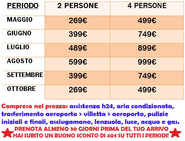 Prezzi appartamenti in centro Lampedusa
